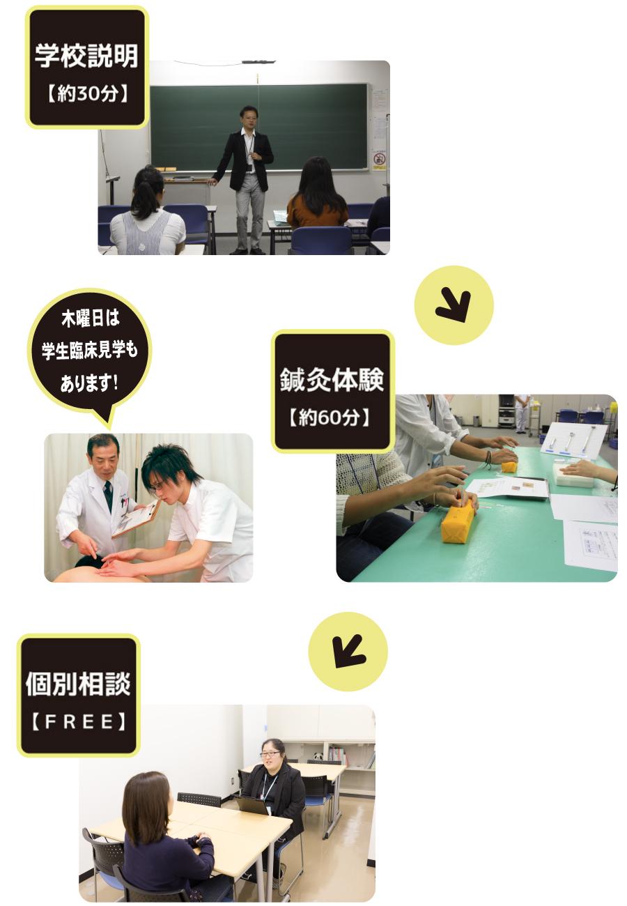 ぷちオープンキャンパス